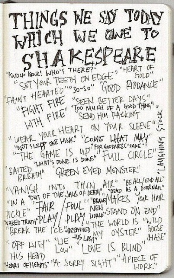 Some of Shakespeare's sayings in popular use now. Image via Pixabay