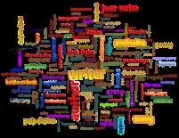 Whatever you write, enjoy it! Pixabay image
