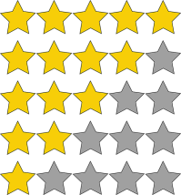 The review system using stars is a useful guide but again must be a honest reflection of the writer's views